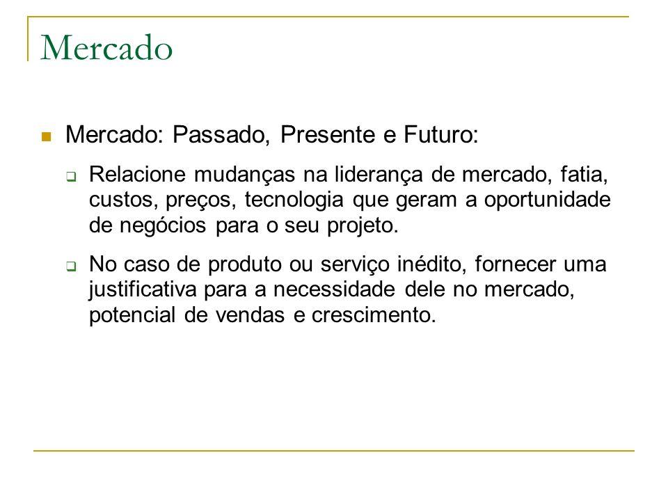 Mercado Mercado: Passado, Presente e Futuro: