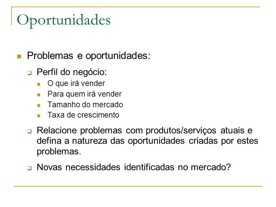 Oportunidades Problemas e oportunidades: Perfil do negócio: