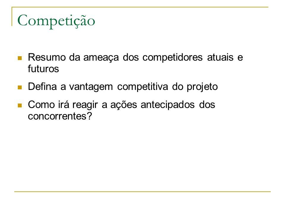 Competição Resumo da ameaça dos competidores atuais e futuros