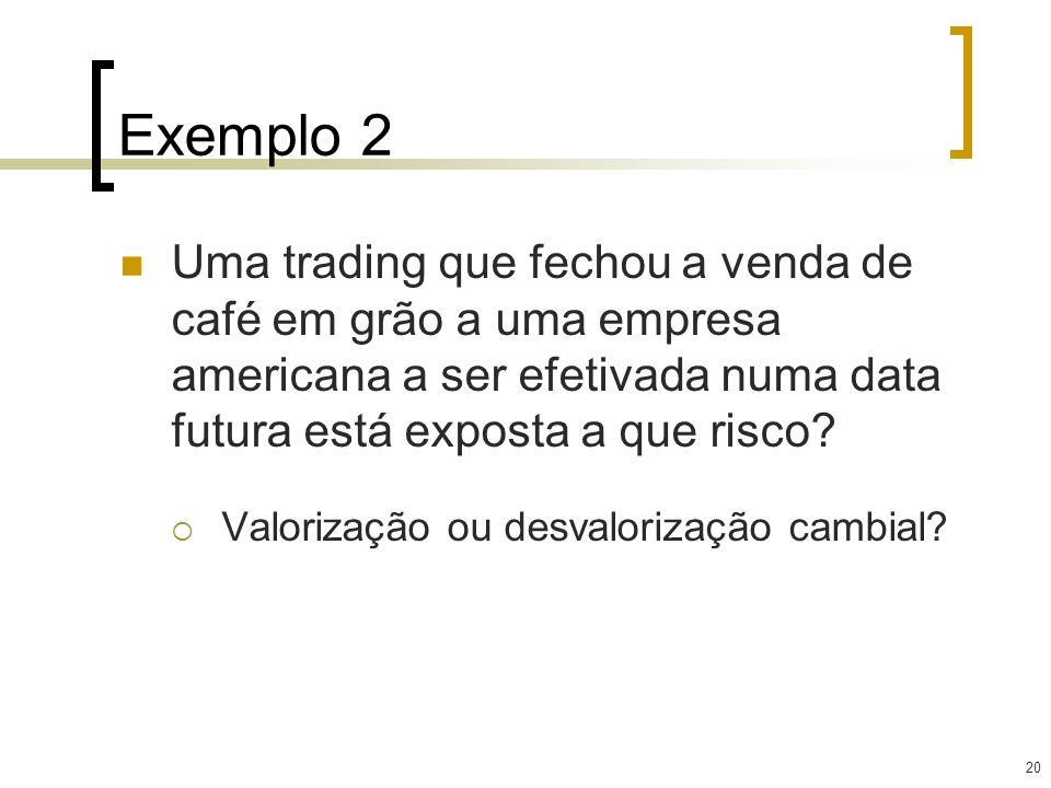 Exemplo 2 Uma trading que fechou a venda de café em grão a uma empresa americana a ser efetivada numa data futura está exposta a que risco