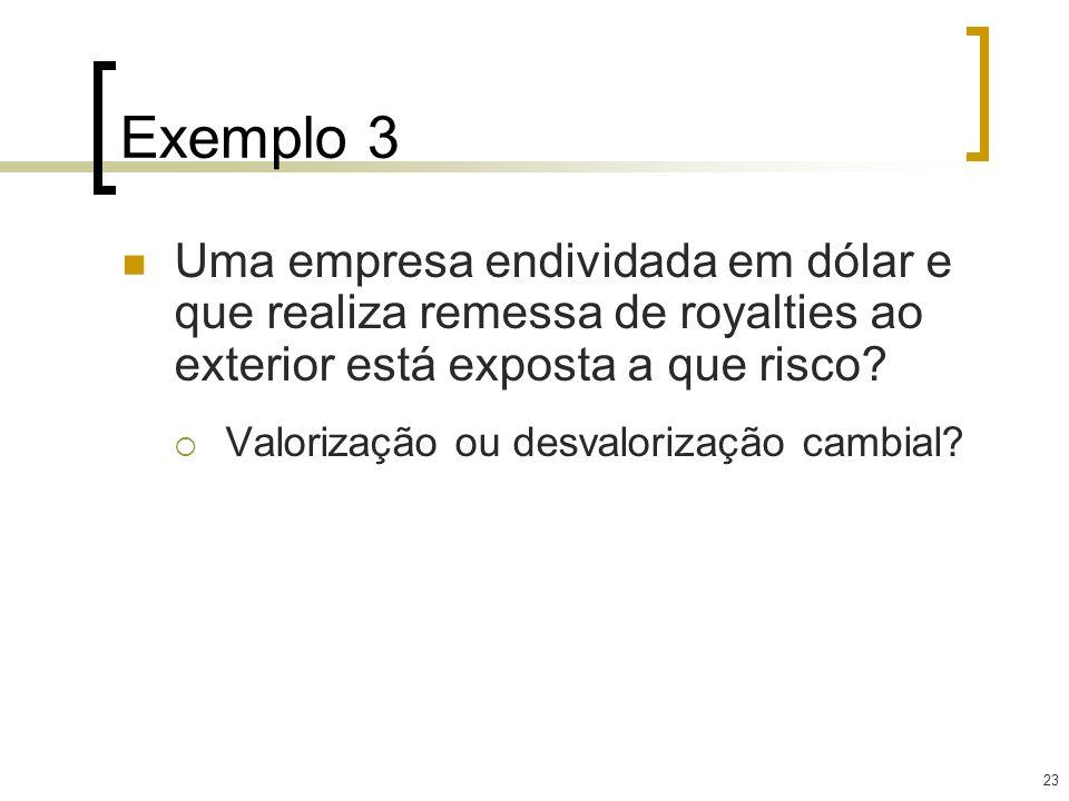 Exemplo 3 Uma empresa endividada em dólar e que realiza remessa de royalties ao exterior está exposta a que risco