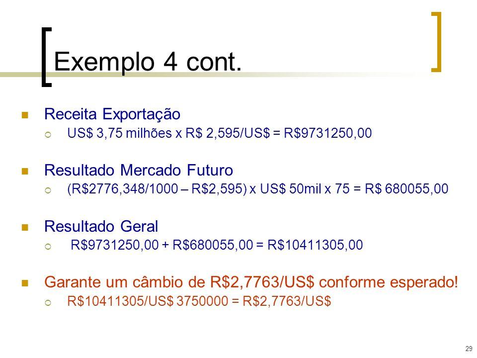 Exemplo 4 cont. Receita Exportação Resultado Mercado Futuro