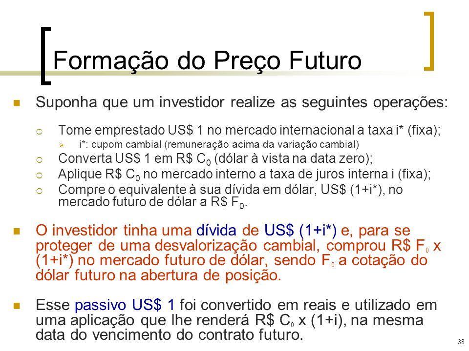Formação do Preço Futuro