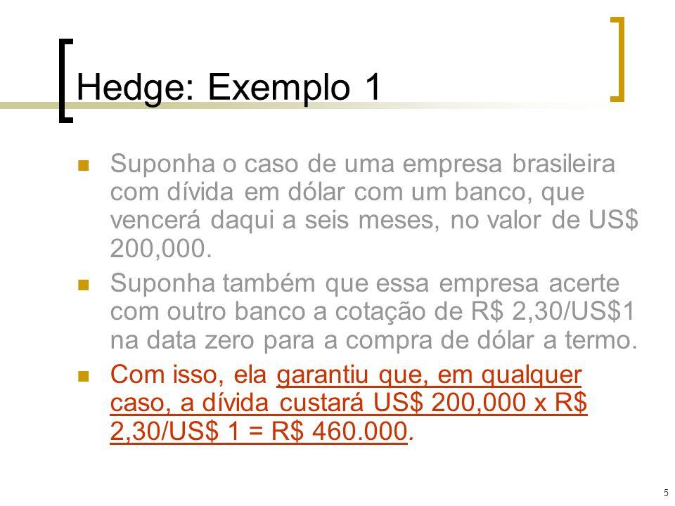 Hedge: Exemplo 1 Suponha o caso de uma empresa brasileira com dívida em dólar com um banco, que vencerá daqui a seis meses, no valor de US$ 200,000.
