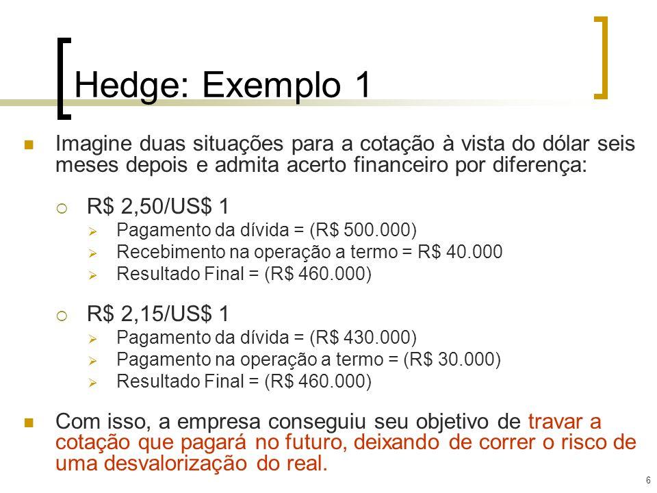 Hedge: Exemplo 1 Imagine duas situações para a cotação à vista do dólar seis meses depois e admita acerto financeiro por diferença: