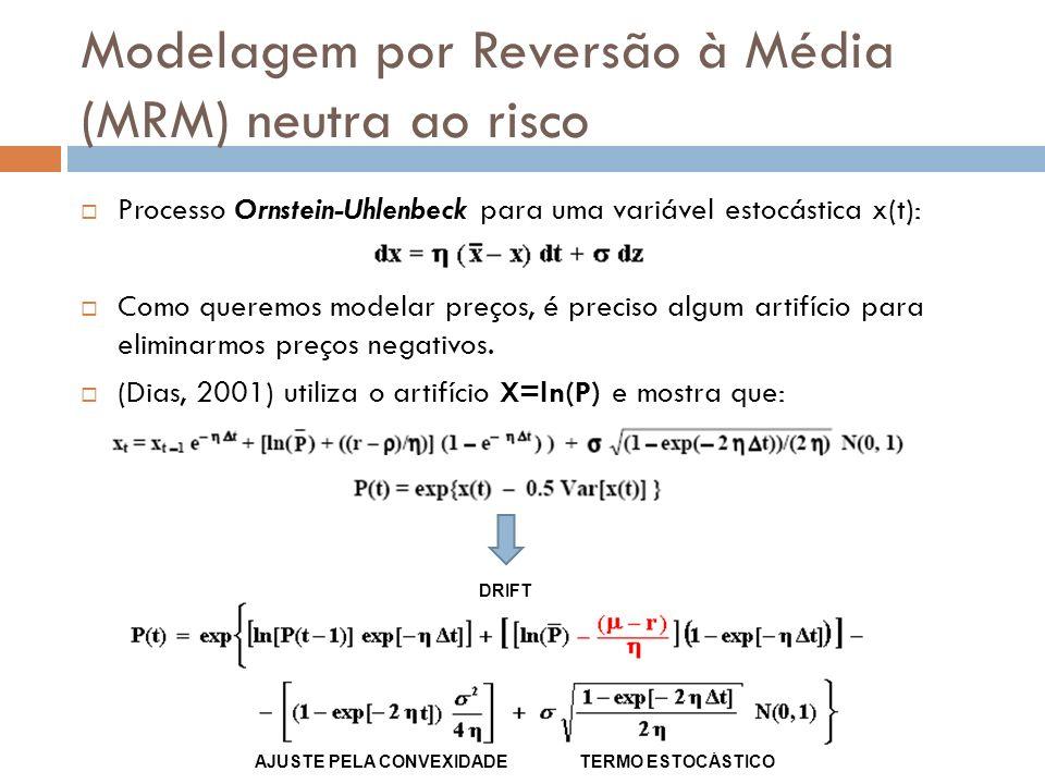 Modelagem por Reversão à Média (MRM) neutra ao risco
