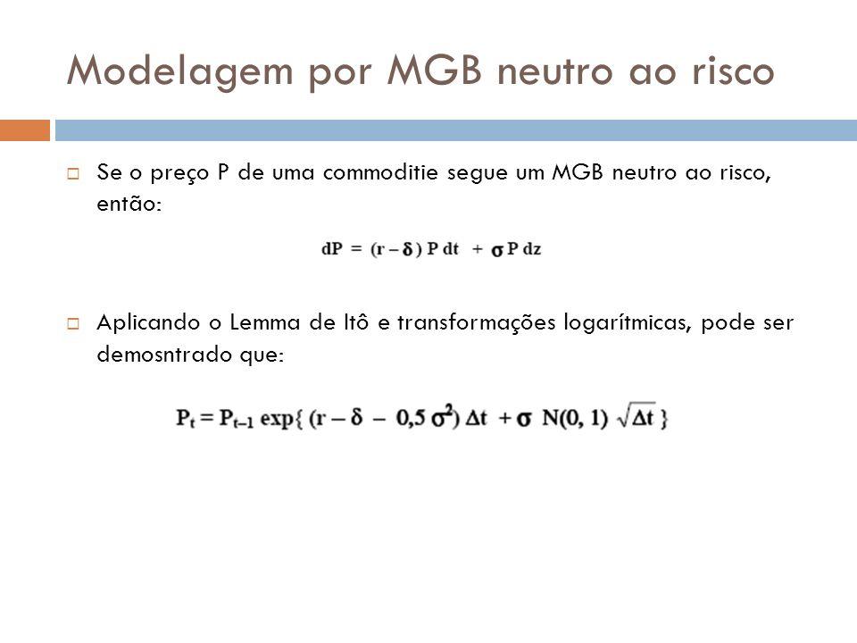 Modelagem por MGB neutro ao risco