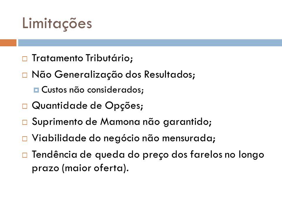 Limitações Tratamento Tributário; Não Generalização dos Resultados;