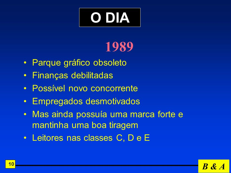 O DIA 1989 Parque gráfico obsoleto Finanças debilitadas