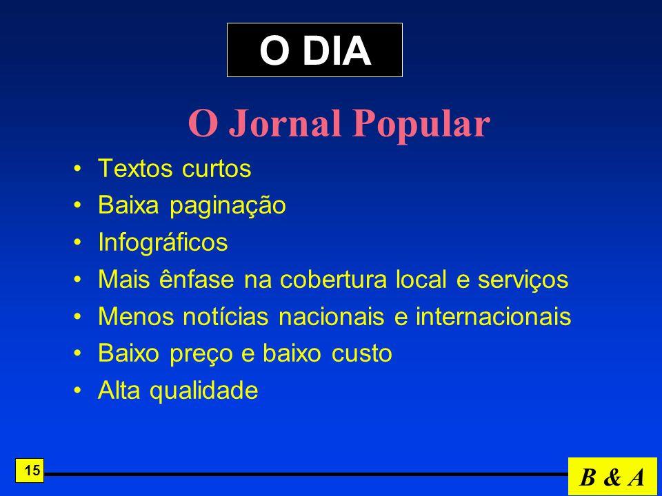 O DIA O Jornal Popular Textos curtos Baixa paginação Infográficos