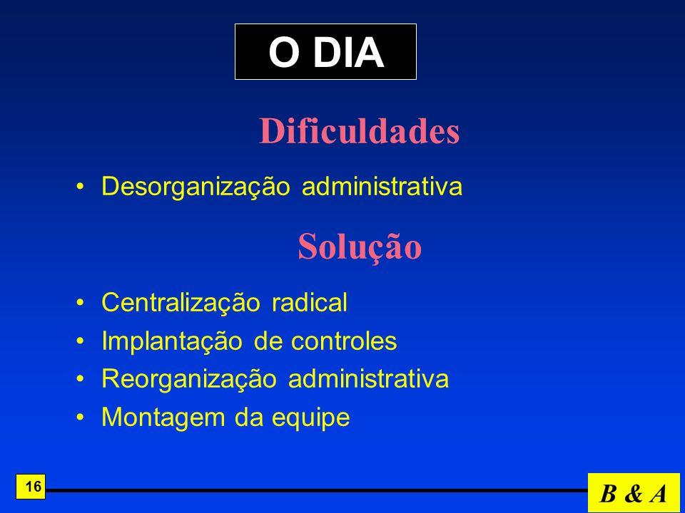 O DIA Dificuldades Solução Desorganização administrativa