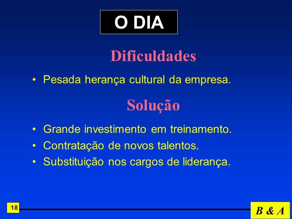 O DIA Dificuldades Solução Pesada herança cultural da empresa.