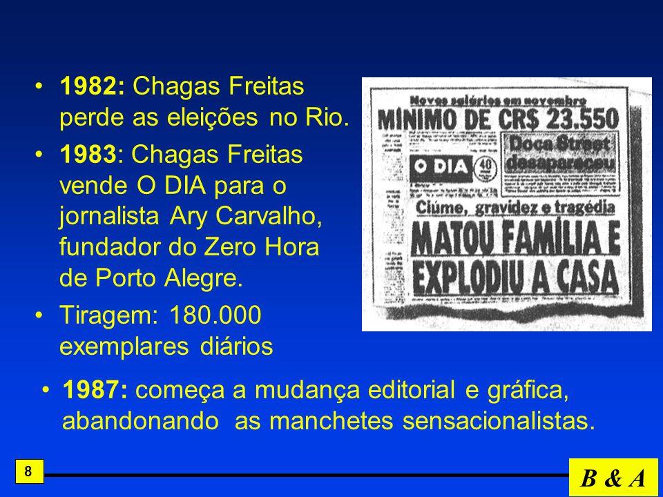 1982: Chagas Freitas perde as eleições no Rio.