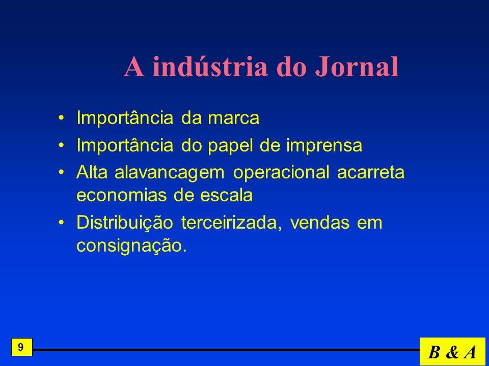 A indústria do Jornal Importância da marca