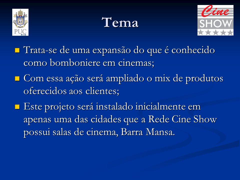 Tema Trata-se de uma expansão do que é conhecido como bomboniere em cinemas; Com essa ação será ampliado o mix de produtos oferecidos aos clientes;
