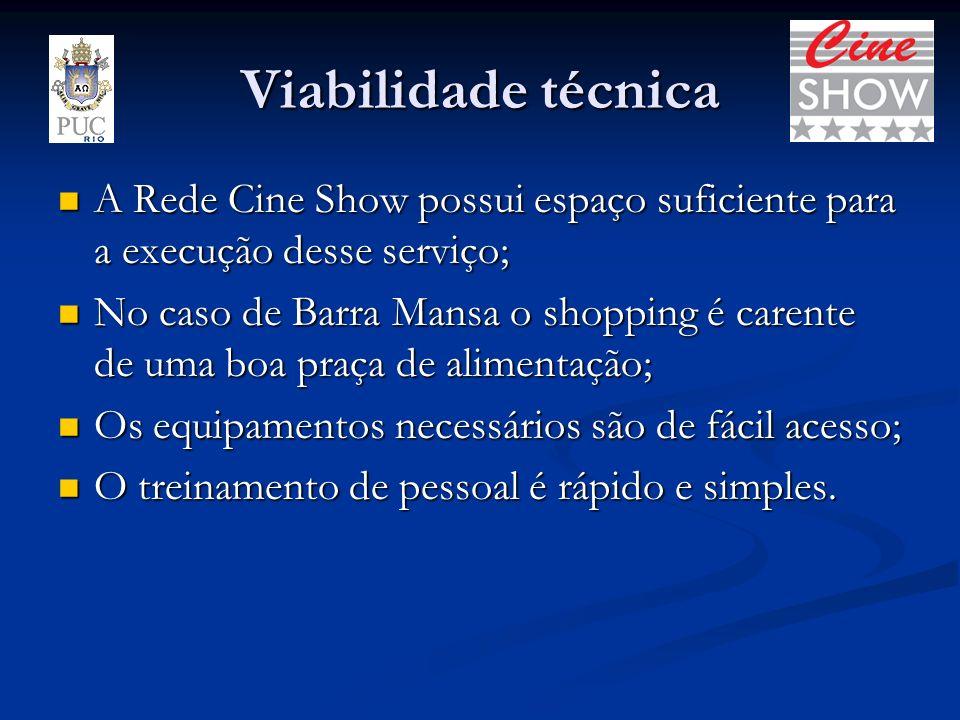Viabilidade técnica A Rede Cine Show possui espaço suficiente para a execução desse serviço;