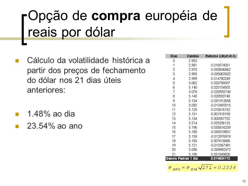 Opção de compra européia de reais por dólar