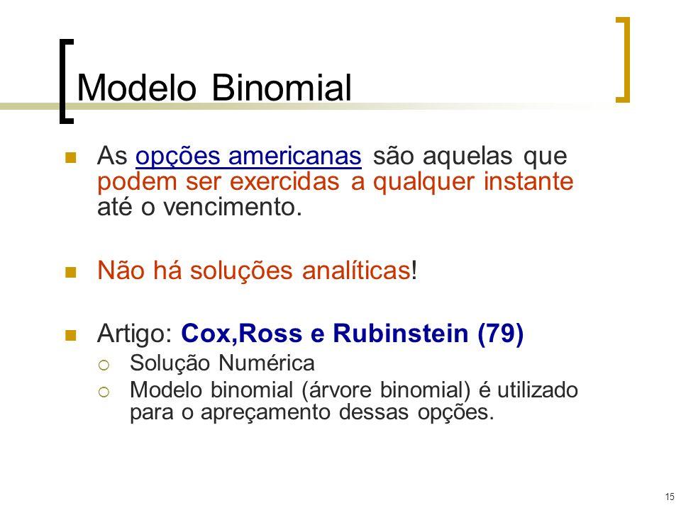 Modelo BinomialAs opções americanas são aquelas que podem ser exercidas a qualquer instante até o vencimento.