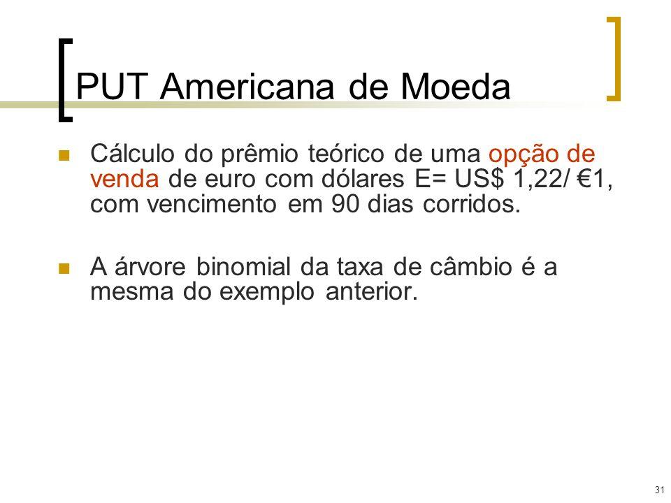PUT Americana de MoedaCálculo do prêmio teórico de uma opção de venda de euro com dólares E= US$ 1,22/ €1, com vencimento em 90 dias corridos.