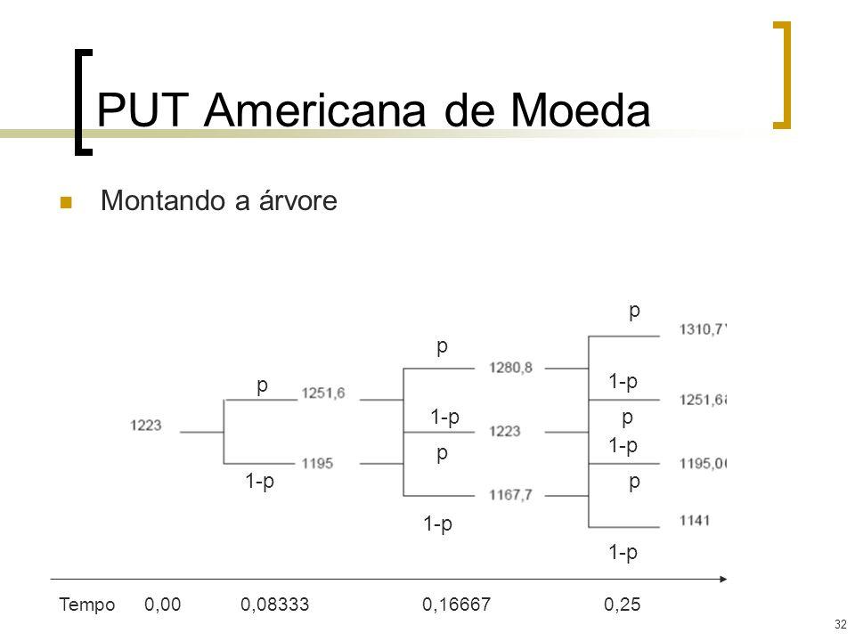 PUT Americana de Moeda Montando a árvore p p p 1-p 1-p p 1-p p 1-p p