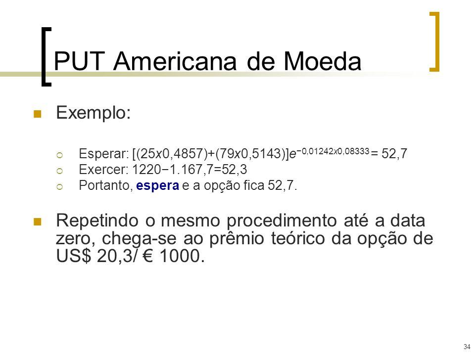 PUT Americana de Moeda Exemplo: