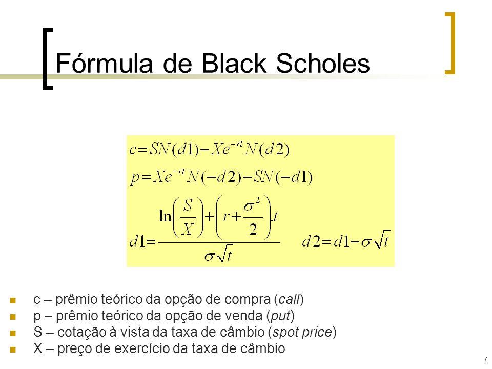 Fórmula de Black Scholes