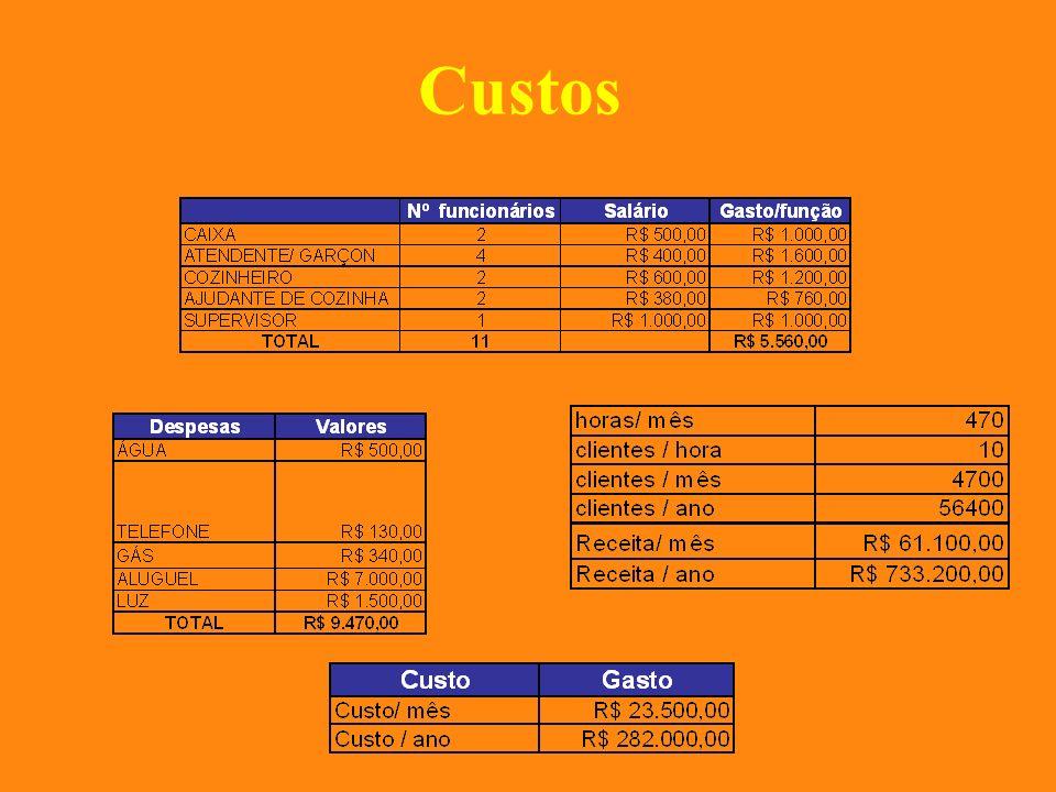 Custos