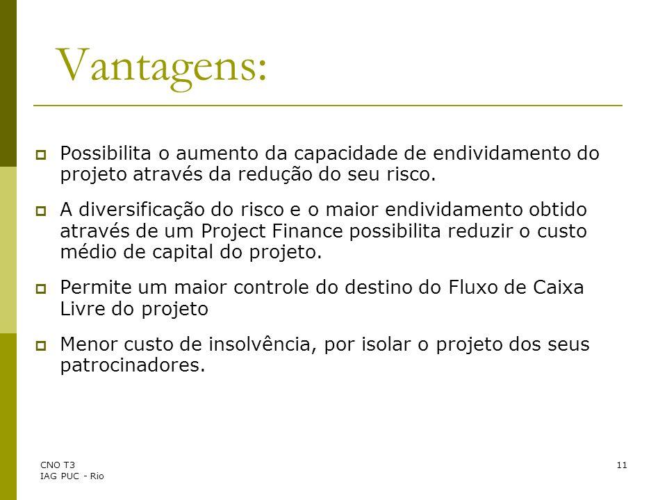 Vantagens:Possibilita o aumento da capacidade de endividamento do projeto através da redução do seu risco.