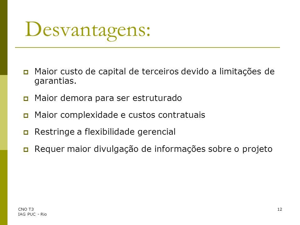 Desvantagens:Maior custo de capital de terceiros devido a limitações de garantias. Maior demora para ser estruturado.