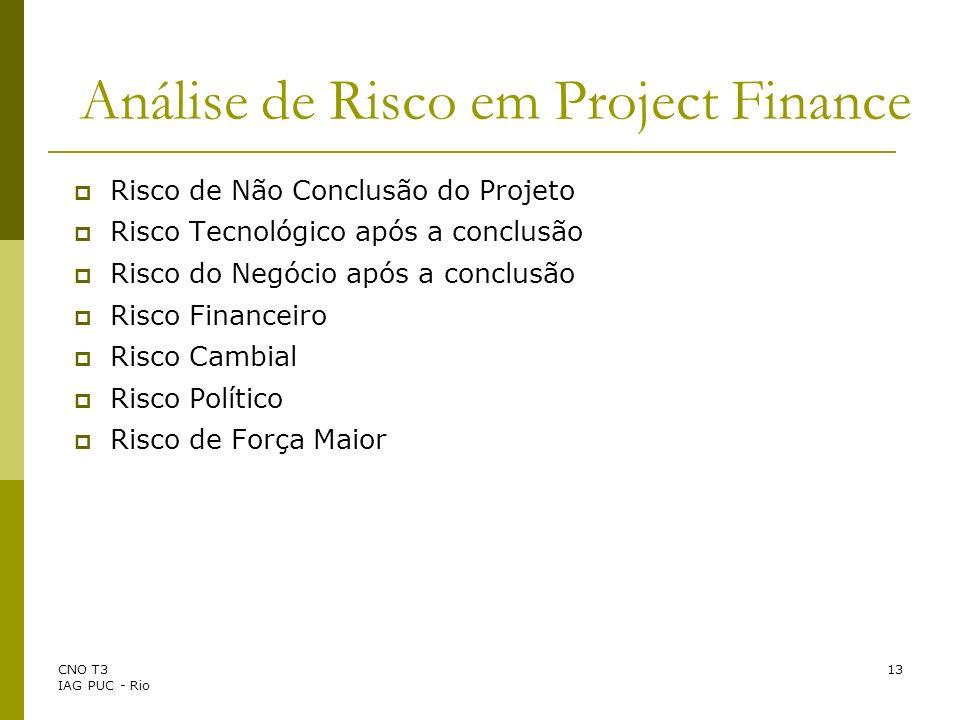 Análise de Risco em Project Finance