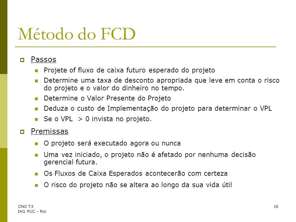 Método do FCD Passos Premissas