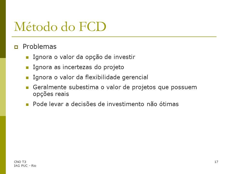 Método do FCD Problemas Ignora o valor da opção de investir
