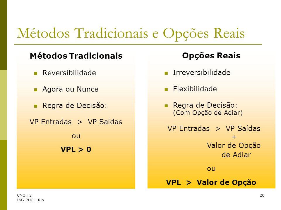 Métodos Tradicionais e Opções Reais