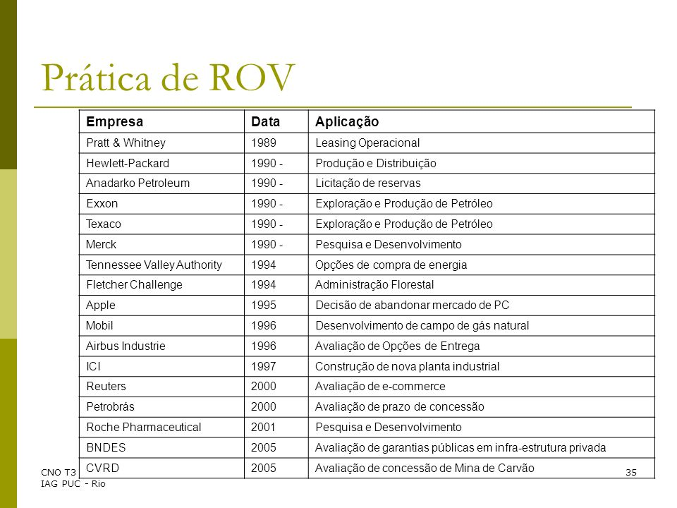 Prática de ROV Empresa Data Aplicação Pratt & Whitney 1989