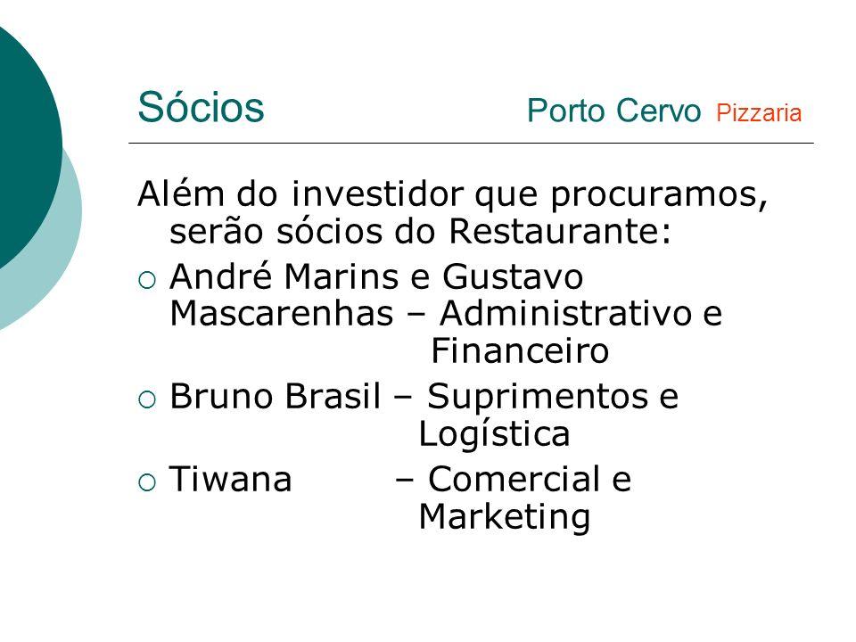 Sócios Porto Cervo Pizzaria