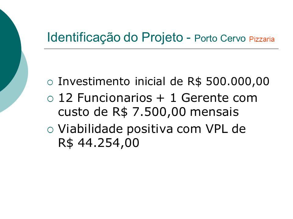 Identificação do Projeto - Porto Cervo Pizzaria