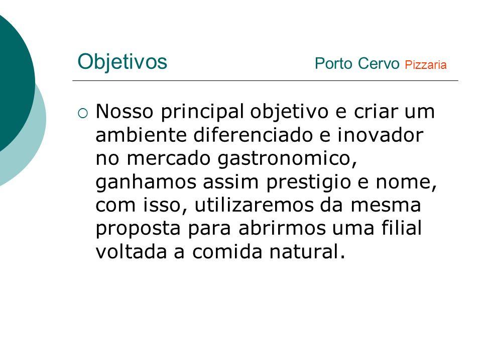 Objetivos Porto Cervo Pizzaria