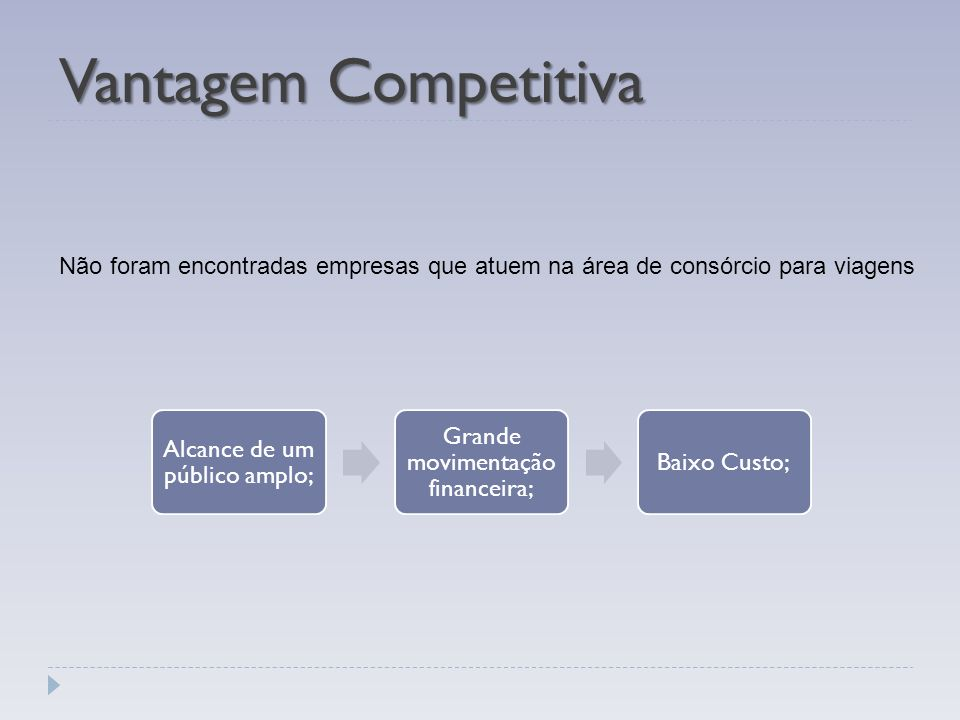 Vantagem Competitiva Não foram encontradas empresas que atuem na área de consórcio para viagens. Alcance de um público amplo;