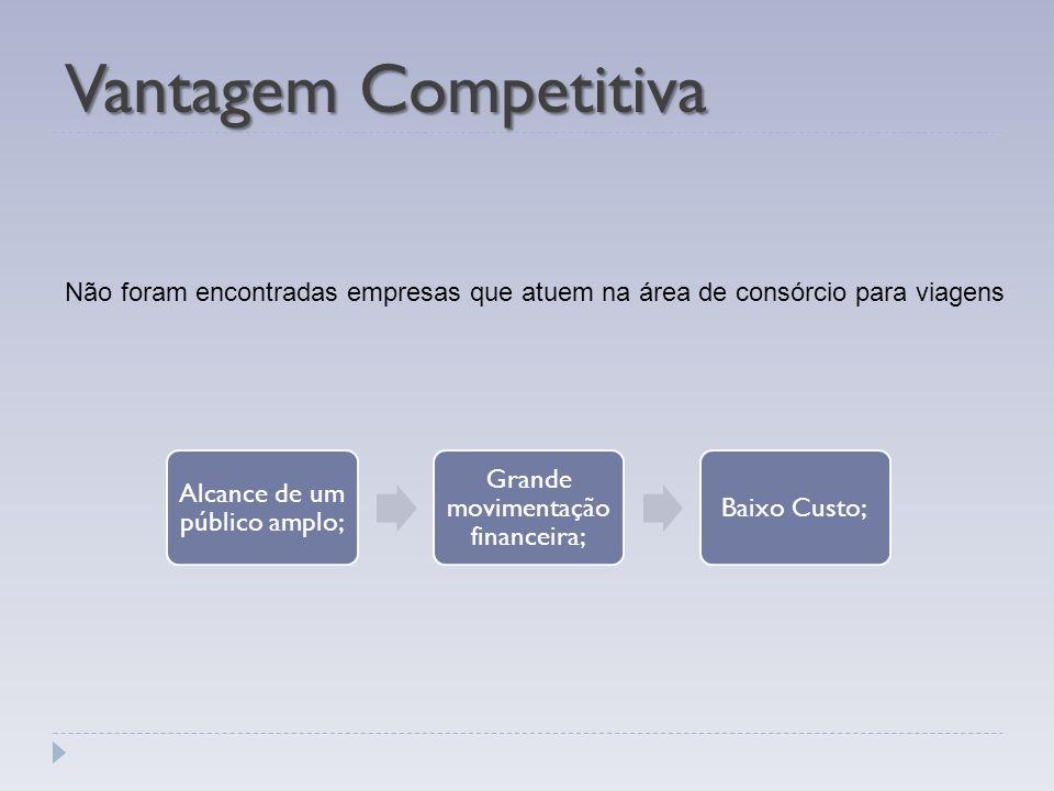 Vantagem CompetitivaNão foram encontradas empresas que atuem na área de consórcio para viagens. Alcance de um público amplo;