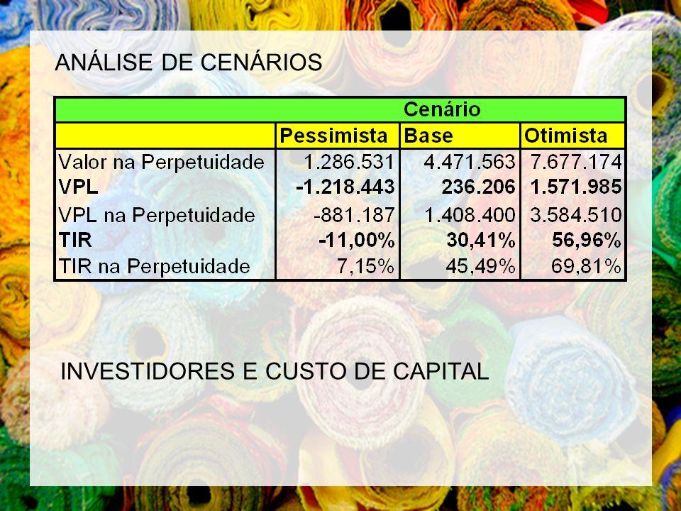 ANÁLISE DE CENÁRIOS INVESTIDORES E CUSTO DE CAPITAL