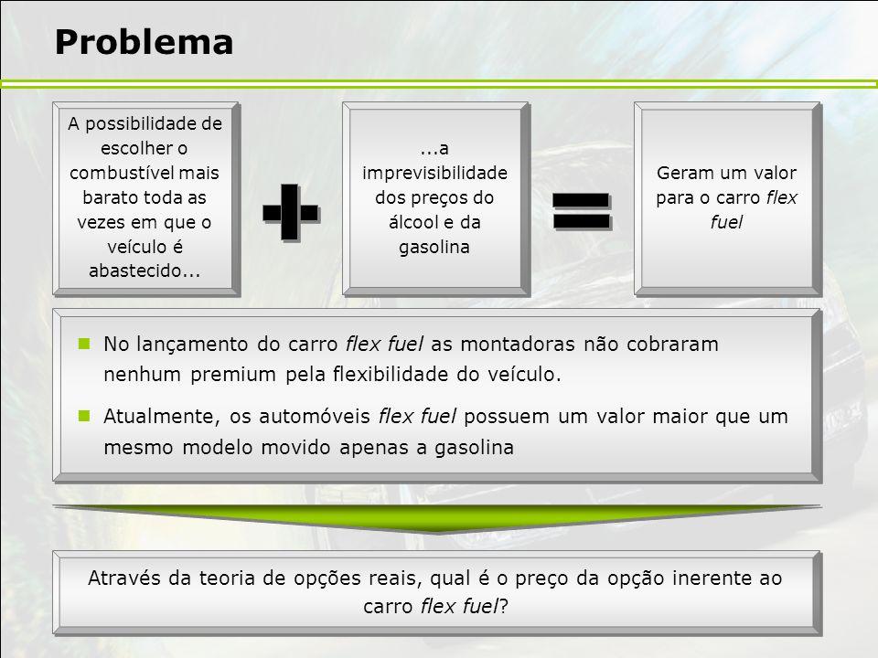 Problema A possibilidade de escolher o combustível mais barato toda as vezes em que o veículo é abastecido...
