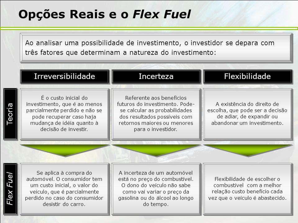Opções Reais e o Flex Fuel
