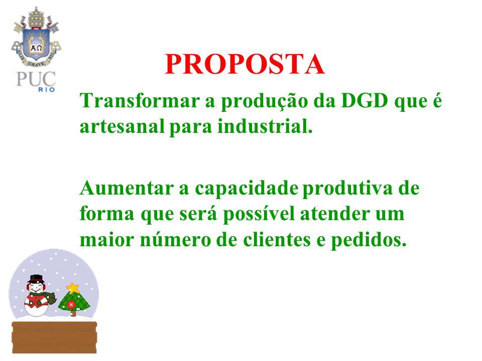 PROPOSTA Transformar a produção da DGD que é artesanal para industrial.