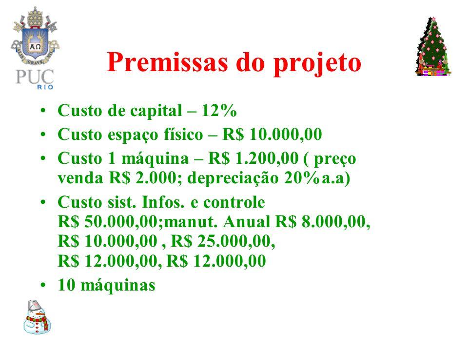 Premissas do projeto Custo de capital – 12%