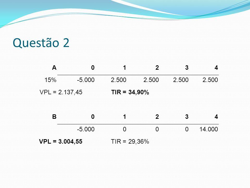 Questão 2 A 1 2 3 4 15% -5.000 2.500 VPL = 2.137,45 TIR = 34,90% B