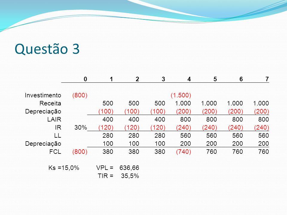 Questão 3 1 2 3 4 5 6 7 Investimento (800) (1.500) Receita 500 1.000