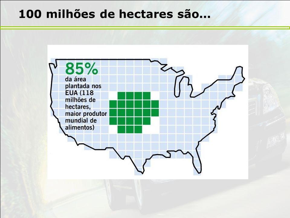 100 milhões de hectares são...