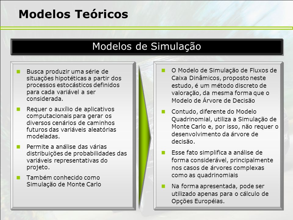Modelos Teóricos Modelos de Simulação