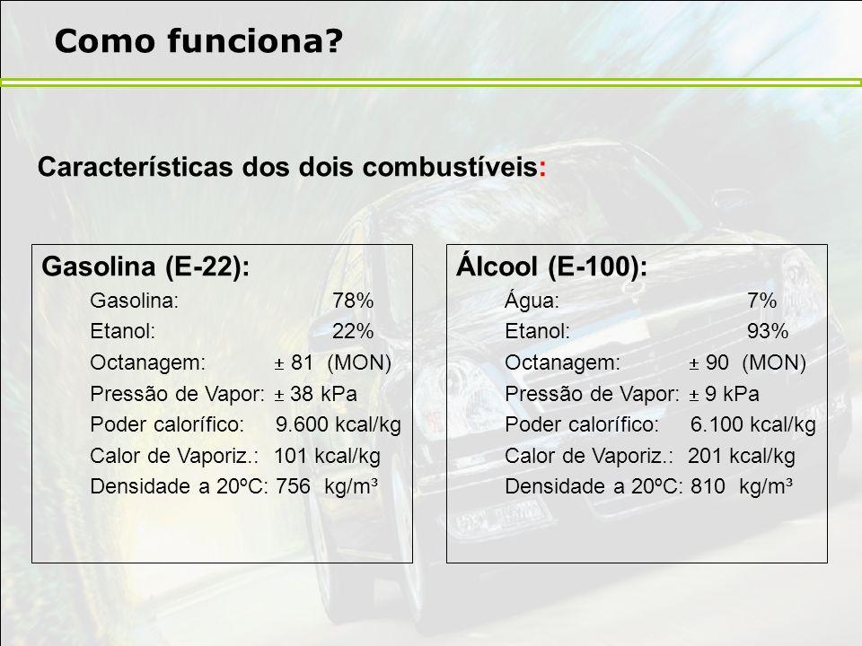Como funciona Características dos dois combustíveis: Gasolina (E-22):