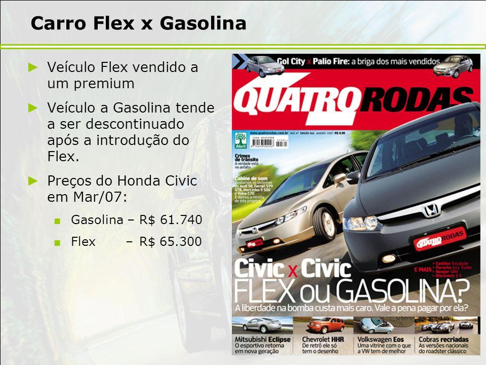 Carro Flex x Gasolina Veículo Flex vendido a um premium